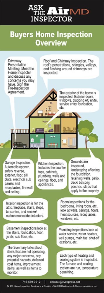 Buyer-Home-Inspection-Overview2